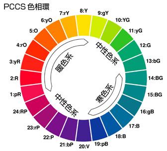 Colorwheel-1